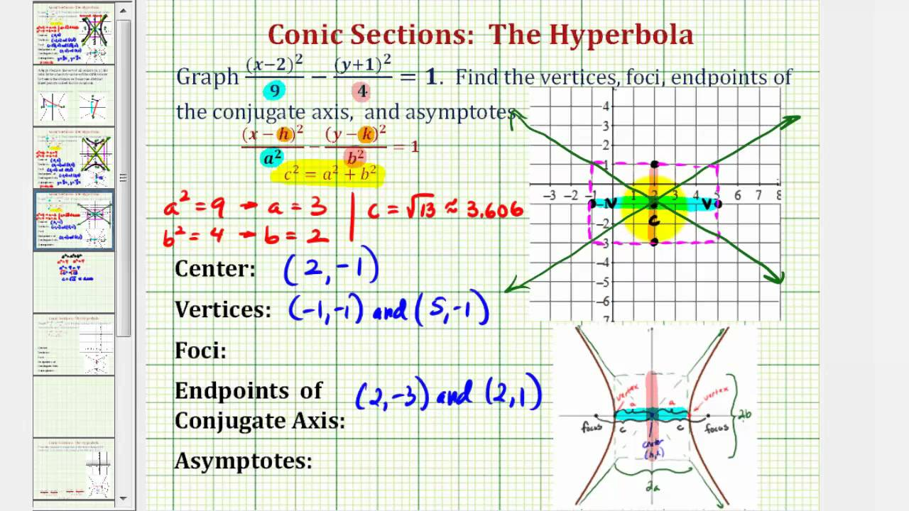 worksheet Graphing Hyperbolas Duliziyou Worksheets for – Hyperbola Worksheet