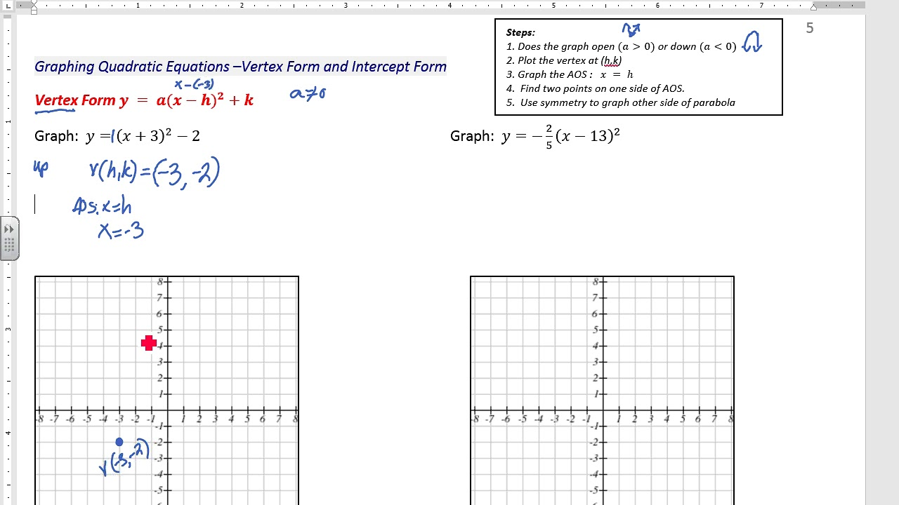 Graphing lines in standard form inverse functions worksheet graphing form ex write a quadratic function in standard form using maxresdefault graphing formhtml falaconquin