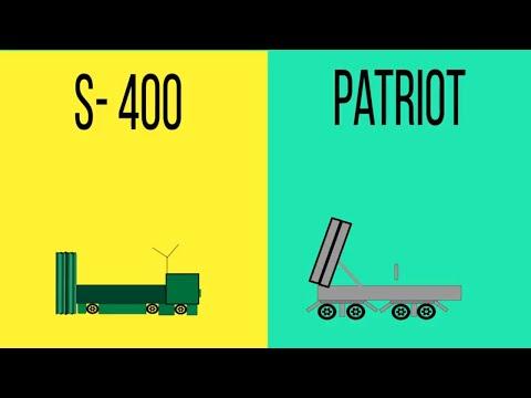S-400 VS. Patriot Comparison