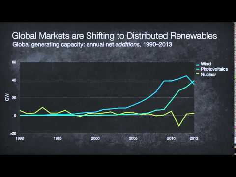 Solar power's growth  why renewables are taking over ~ Rocky Mountain Institute