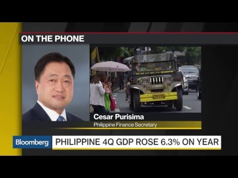 Philippine Economy - 2015 Review