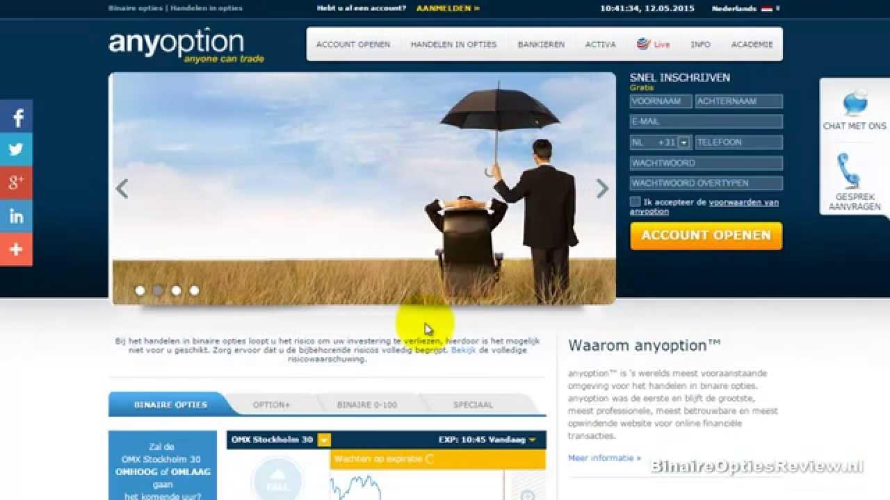 anyOption Beoordeling