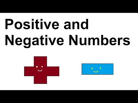 Positive and Negative Numbers - Part 1