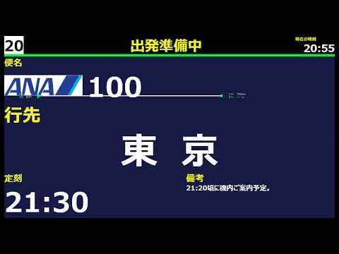 [Prepar3D V4] OSAKA - TOKYO NH100 B738 Vatsim JAPAN Event quickturn