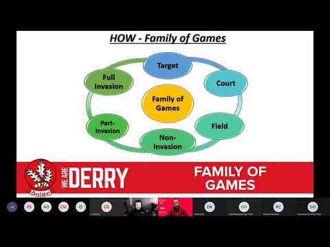 Derry GAA Nursery Webinar: Family of Games with Dr Richard Cheetham & Owen Mooney