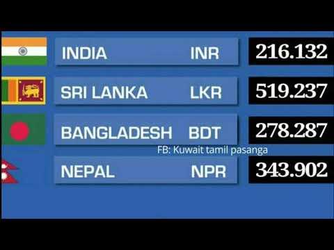 Kuwait Dinar Exchange Rate Sri Lanka,nepal,bangladesh And India 04.04.2018