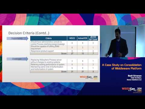 WSO2Con USA 2014 : A Case Study on Consolidation of Middleware Platform