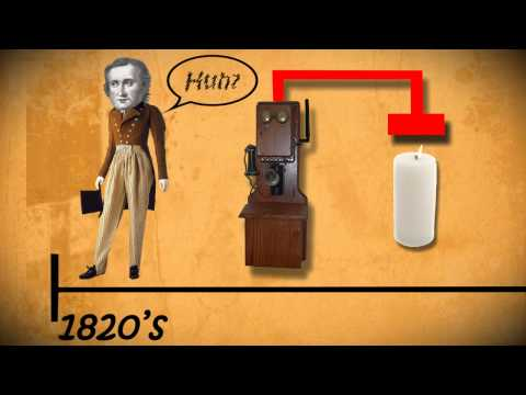 Basic History of Thermo Electricity