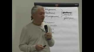 Александр Хакимов - Культура взаимоотношений в семье