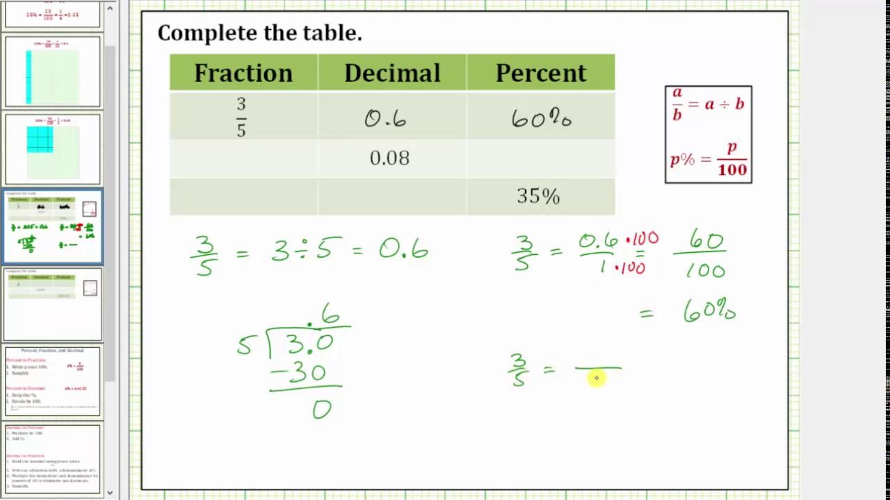 percent intro and basic percent, fraction, decimal conversions (no