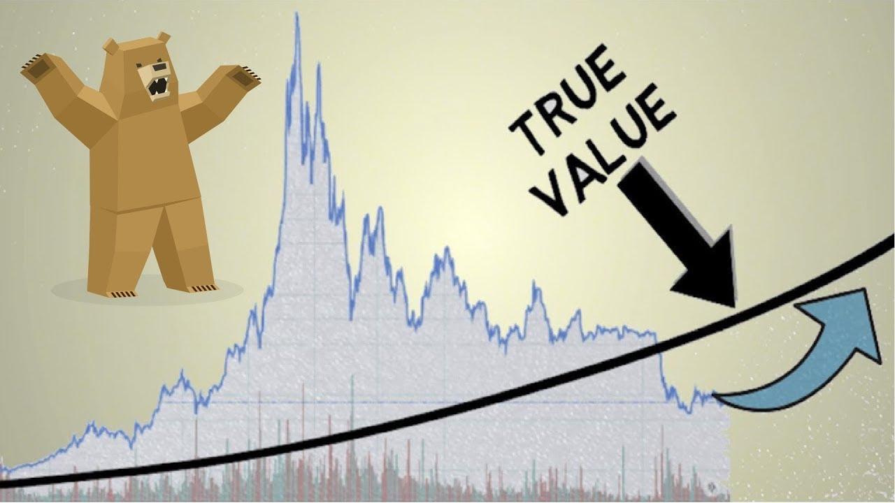 quando finirà il mercato del mercato di crypto bear)