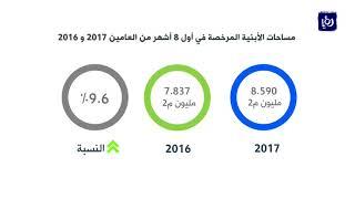 الإحصاءات: نشاط عمراني في المملكة خلال 8 أشهر الأولى من العام الحالي