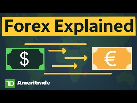 Investing Basics: Forex
