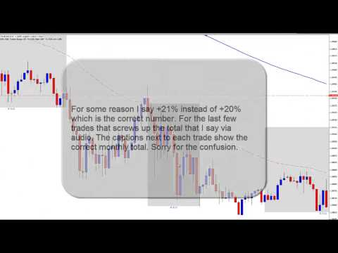 forex-bank-trading-strategy---live-setups-for-may-2015-part-2