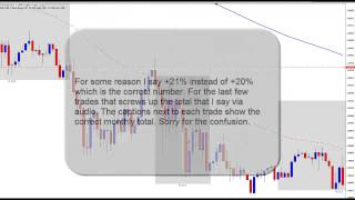 Forex Bank Trading Strategy - Live Setups For May 2015 Part 2