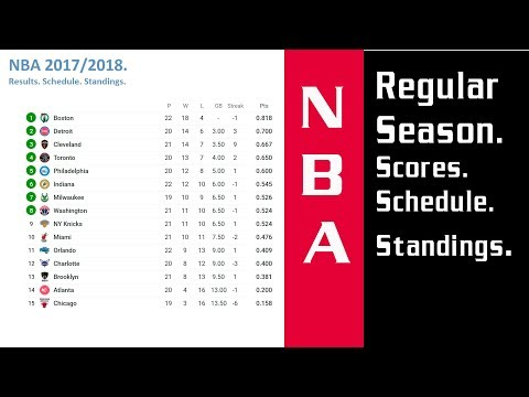 Basketball. NBA 2017/2018. Regular Season. Scores. Schedule. Standings. Week 10.
