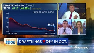Shares of DraftKings have dropped 34% in October