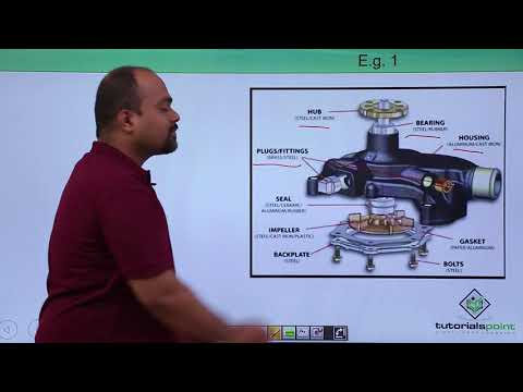 SAP PP - Bill Of Material(BOM)