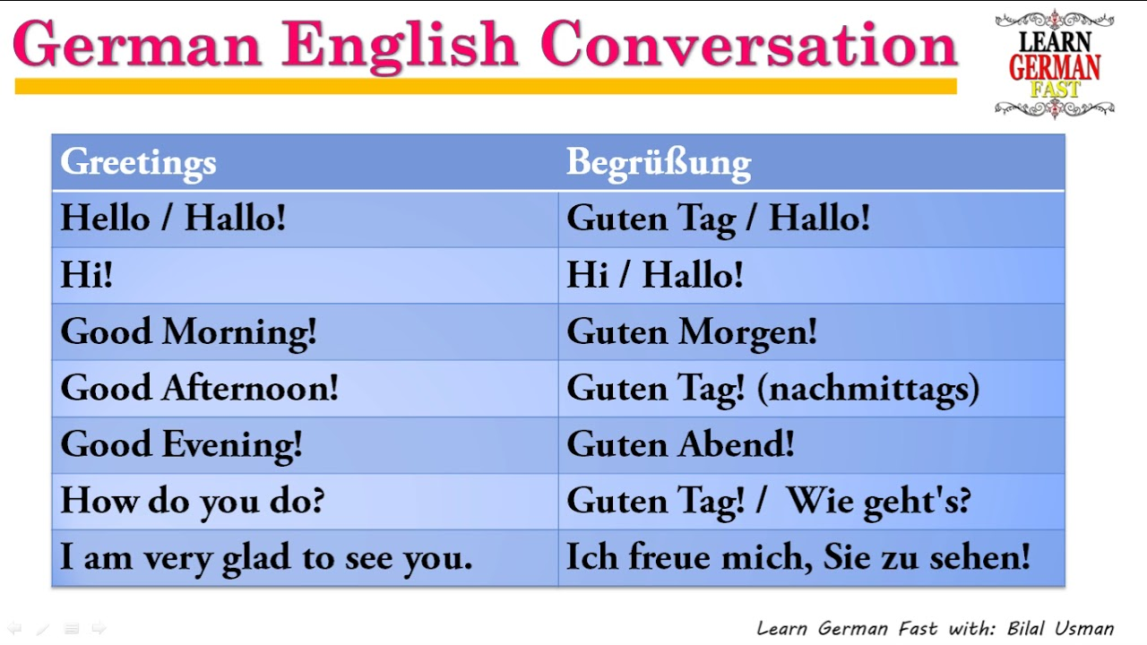Learn German With Bilal German English Conversation Greetings