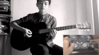 """Hậu duệ mặt cười"" - Say it! What are you doing? (DEMO) guitar."