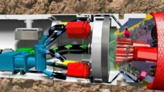 Micro Tunneling
