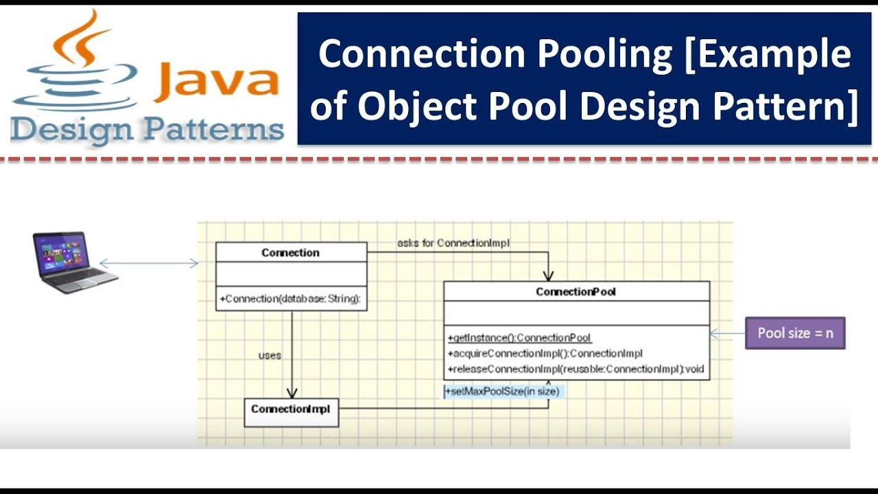 connection pooling example of object pool design pattern