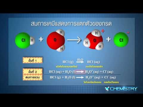 วิชาเคมี - สารละลายกรดและสารละลายเบส ; ไอออนในสารละลาย