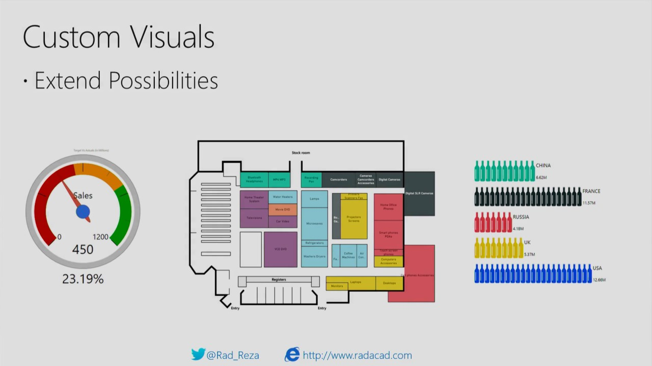 Home Builder Interactive Floor Plans: Take Power BI Visualization To The Next Level