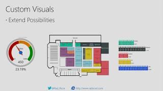 Take Power BI Visualization to the Next Level
