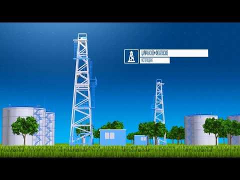 «Газпромнефть-Оренбург» сегодня