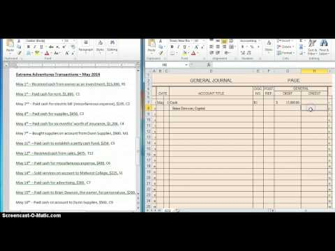 Recording Transactions into General Journal
