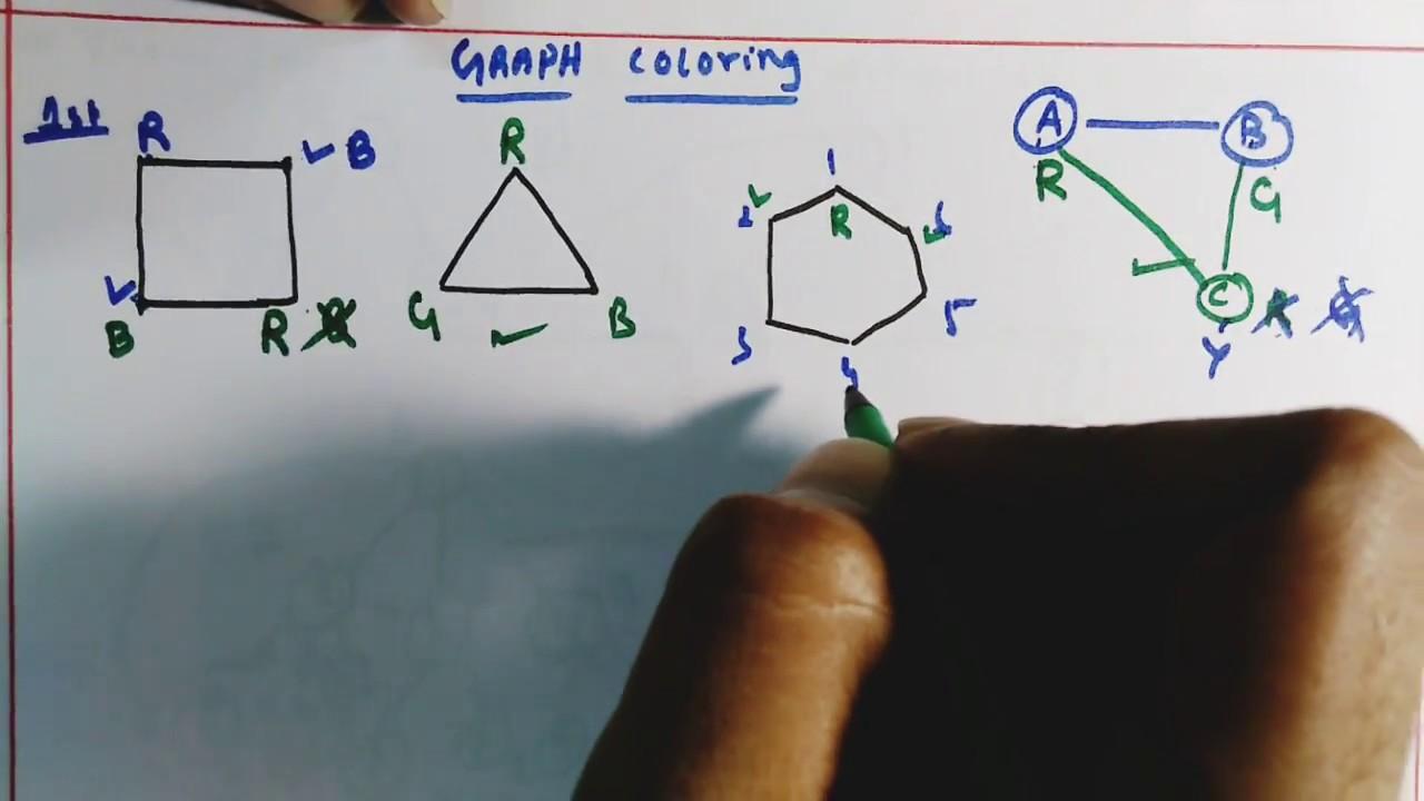 Graph coloring & Chromatic Number  Discrete Mathematics ...
