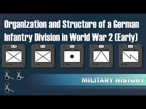 Organization & Structure of a German Infantry Division in World War 2