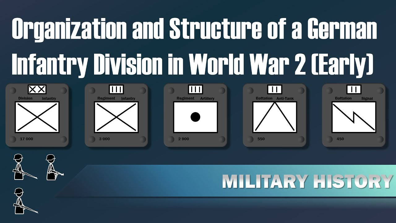 Organization Amp Structure Of A German Infantry Division In