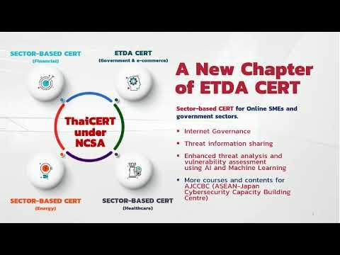 Thailand Cyber Security 2019  19 มิ.ย. 62 ช่วงที่ 2-3