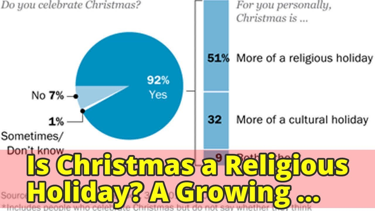 is christmas a religious holiday a growing number of americans say no - Is Christmas A Religious Holiday