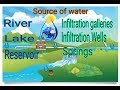 source of water in hindi | surface source| subsurface source