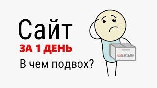 Создание Интернет магазина за 1 день. В чем подвох? Видео №13