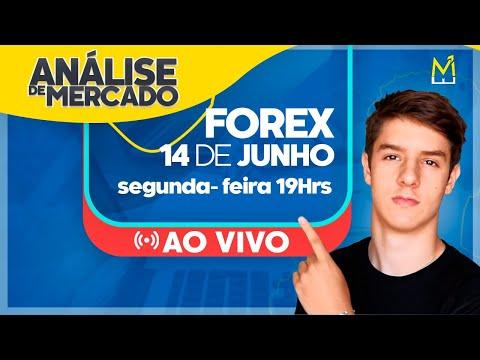 ANÁLISE DE MERCADO | FOREX 14.06.21