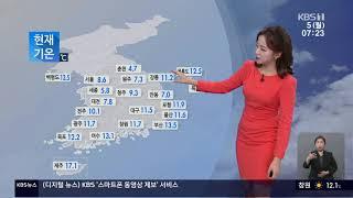2020년 10월 05일 KBS 뉴스광장 배혜지 기상캐…