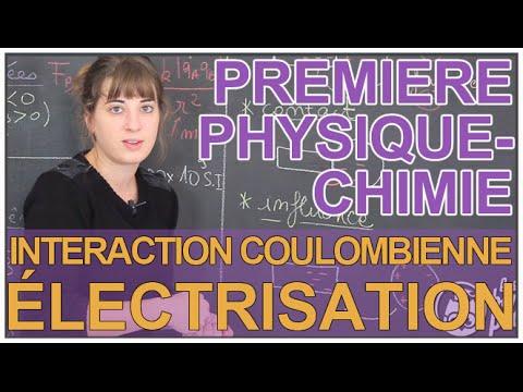 Interaction coulombienne et électrisation - Physique-Chmie 1ère S - Les Bons Profs