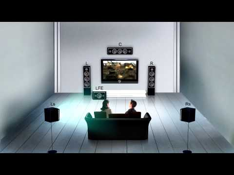 Surround Sound Test LPCM 51  Demo