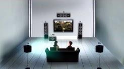 Surround Sound Test PCM 5.1 - Demo