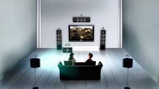 Surround Sound Test PCM 5.1 - Demo thumbnail