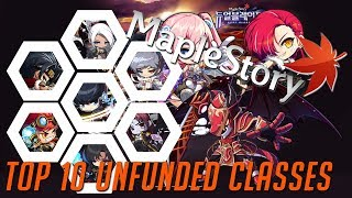 Maplestory: Top 10 Unfunded Classes