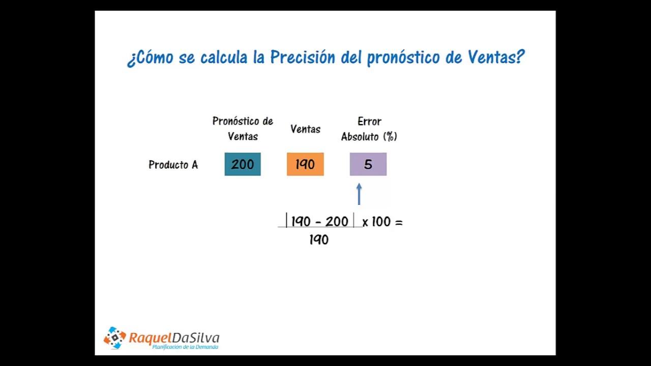 Cómo calcular la precisión de los Pronósticos de Ventas? - YouTube