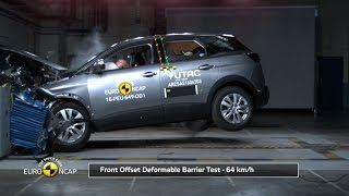 Peugeot 3008 Crash Test Euro Ncap