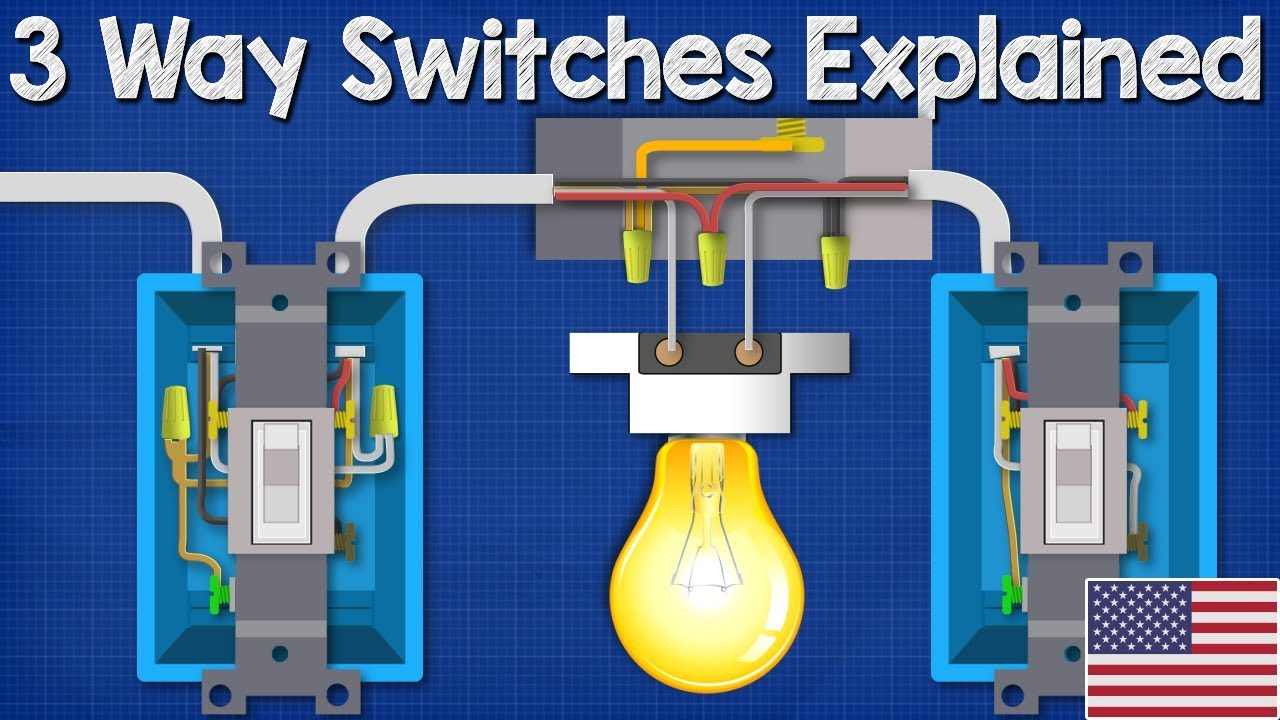 3 Way Switches Explained - How to wire 3 way light switch - YouTubeYouTube