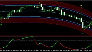 Best Scalping Forex Strategy 2017 JUNE 01 Review- best forex trading system