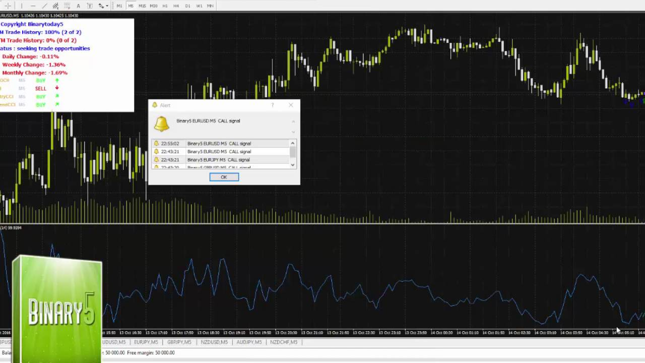 White label option binary trading
